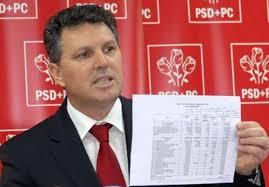 Deputatul Iulian Iancu o ameninţă pe Mariana Gheorghe, CEO al OMV Petrom