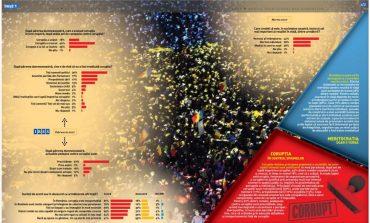 Sondaj IRES: Pentru 67% dintre români, pedepsele contra corupției sunt prea blânde